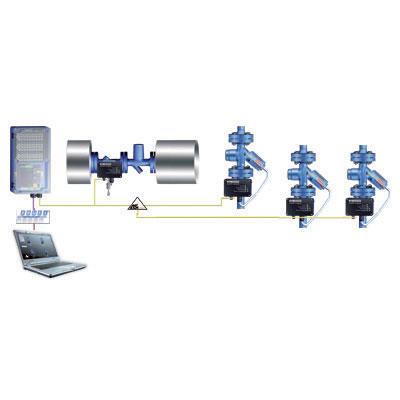 CONA CONTROL - Sistem centralizat de monitorizare / supraveghere oale de condensat